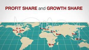 Earn passive income with Keller Williams profit share and growth share.